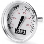 Termometre og ventiler